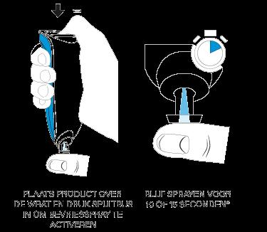 Gemakkelijk te gebruiken: plaats product over de wrat en druk spuitbus in om bevriesspray te activeren